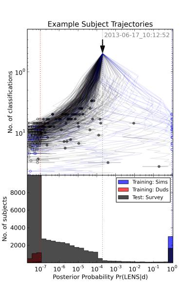 CFHTLS_2013-06-17_10:12:52_trajectories